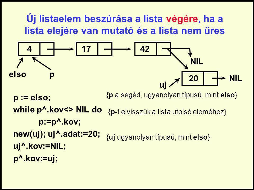 Új listaelem beszúrása a lista végére, ha a lista elejére van mutató és a lista nem üres p := elso; while p^.kov<> NIL do p:=p^.kov; new(uj); uj^.adat:=20; uj^.kov:=NIL; p^.kov:=uj; 41742 NIL elsop 20 uj NIL {p a segéd, ugyanolyan típusú, mint elso} {p-t elvisszük a lista utolsó eleméhez} {uj ugyanolyan típusú, mint elso}