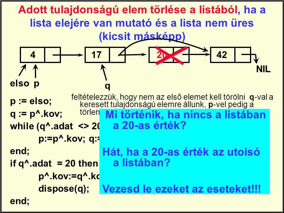 Adott tulajdonságú elem törlése a listából, ha a lista elejére van mutató és a lista nem üres (kicsit másképp) p := elso; q := p^.kov; while (q^.adat <> 20) and (q^.kov<>NIL) do begin p:=p^.kov; q:=q^.kov; end; if q^.adat = 20 then begin p^.kov:=q^.kov; dispose(q); end; 41742 NIL elsop 20 q feltételezzük, hogy nem az első elemet kell törölni q-val a keresett tulajdonságú elemre állunk, p-vel pedig a törlendő elem elé (a példában az első 20-as szám) {p-t és q-t egyszerre mozgatjuk} Mi történik, ha nincs a listában a 20-as érték.