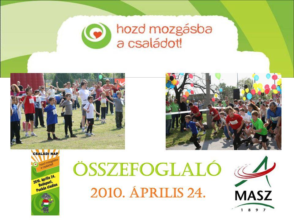 ÖSSZEFOGLALÓ 2010. április 24.