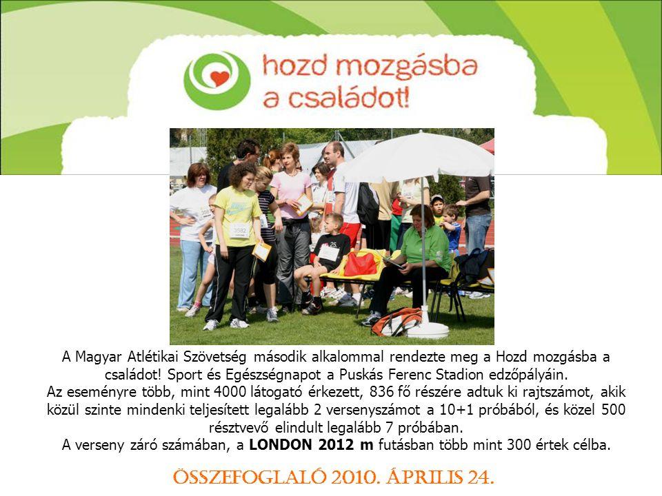 A Magyar Atlétikai Szövetség második alkalommal rendezte meg a Hozd mozgásba a családot! Sport és Egészségnapot a Puskás Ferenc Stadion edzőpályáin. A