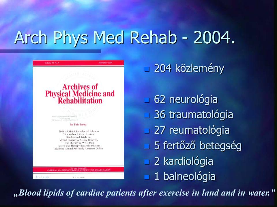 Arch Phys Med Rehab - 2004. n 204 közlemény n 62 neurológia n 36 traumatológia n 27 reumatológia n 5 fertőző betegség n 2 kardiológia n 1 balneológia