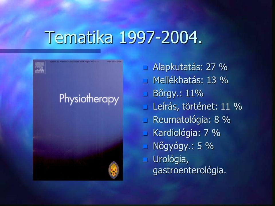 Tematika 1997-2004. n Alapkutatás: 27 % n Mellékhatás: 13 % n Bőrgy.: 11% n Leírás, történet: 11 % n Reumatológia: 8 % n Kardiológia: 7 % n Nőgyógy.: