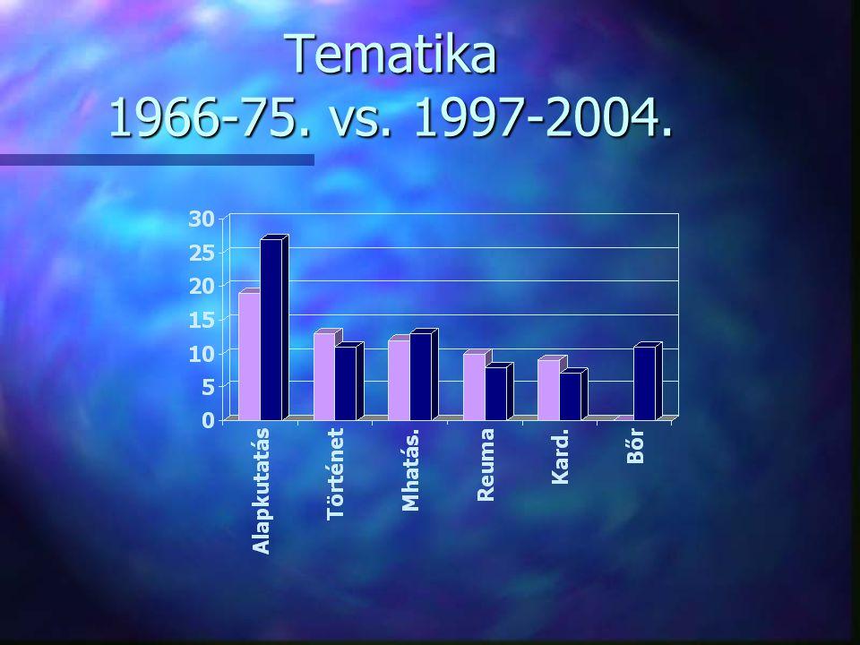 Tematika 1966-75. vs. 1997-2004.