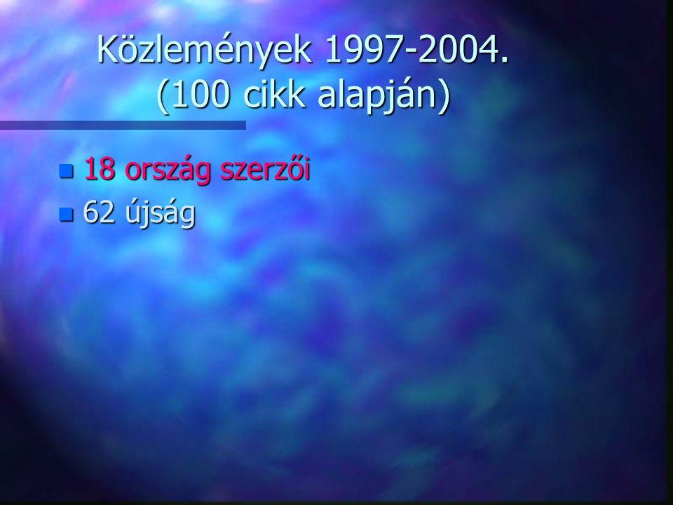 Közlemények 1997-2004. (100 cikk alapján) n 18 ország szerzői n 62 újság