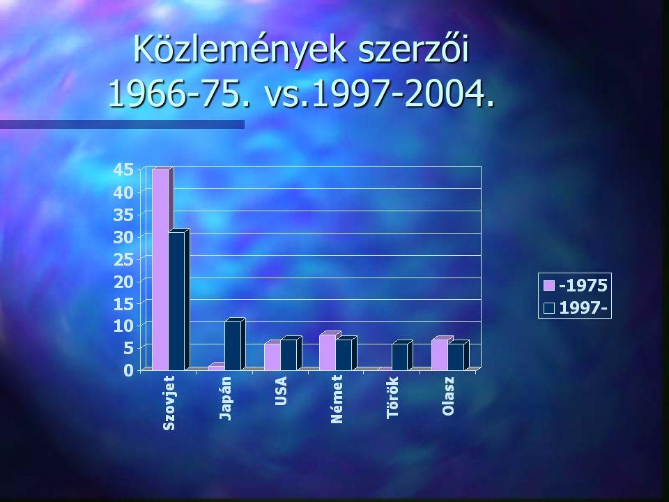 Közlemények szerzői 1966-75. vs.1997-2004.