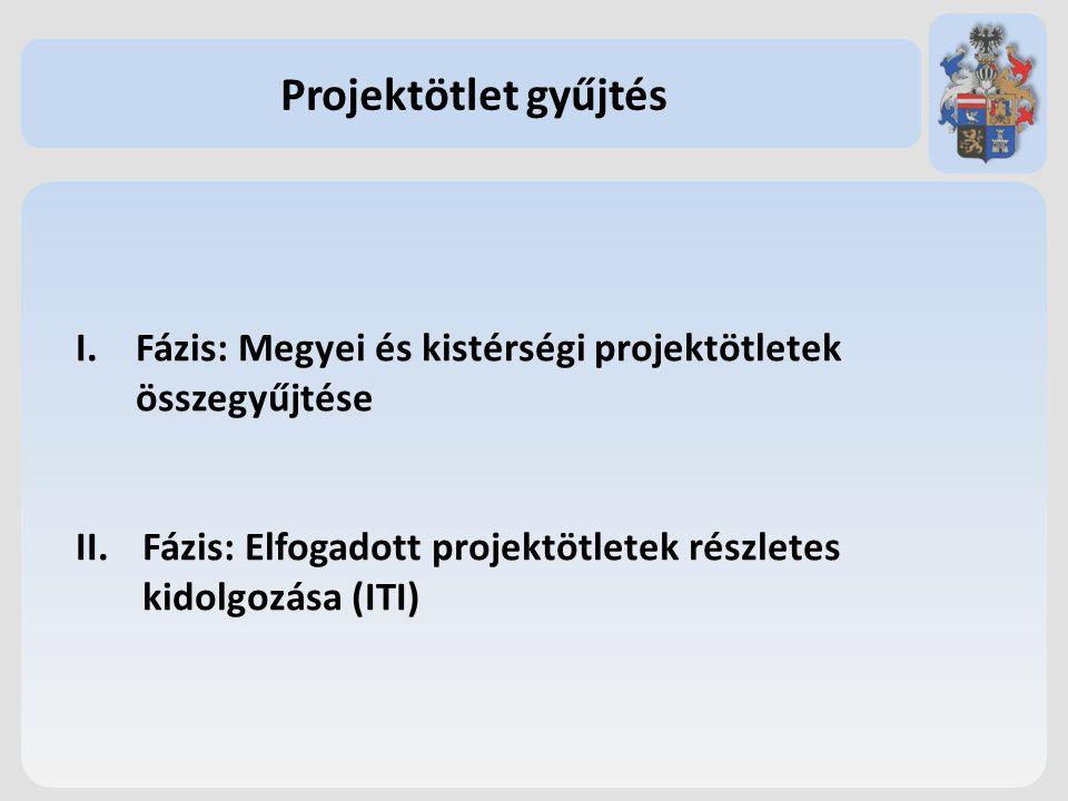 Projektötlet gyűjtés I.Fázis: Megyei és kistérségi projektötletek összegyűjtése II.Fázis: Elfogadott projektötletek részletes kidolgozása (ITI)