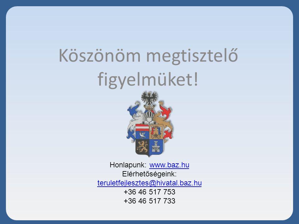 Köszönöm megtisztelő figyelmüket! Honlapunk: www.baz.huwww.baz.hu Elérhetőségeink: teruletfejlesztes@hivatal.baz.hu +36 46 517 753 +36 46 517 733