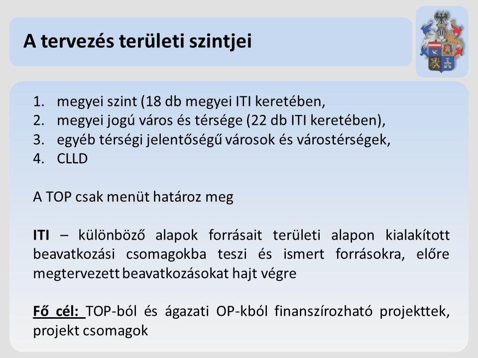 A tervezés területi szintjei 1.megyei szint (18 db megyei ITI keretében, 2.megyei jogú város és térsége (22 db ITI keretében), 3.egyéb térségi jelentő