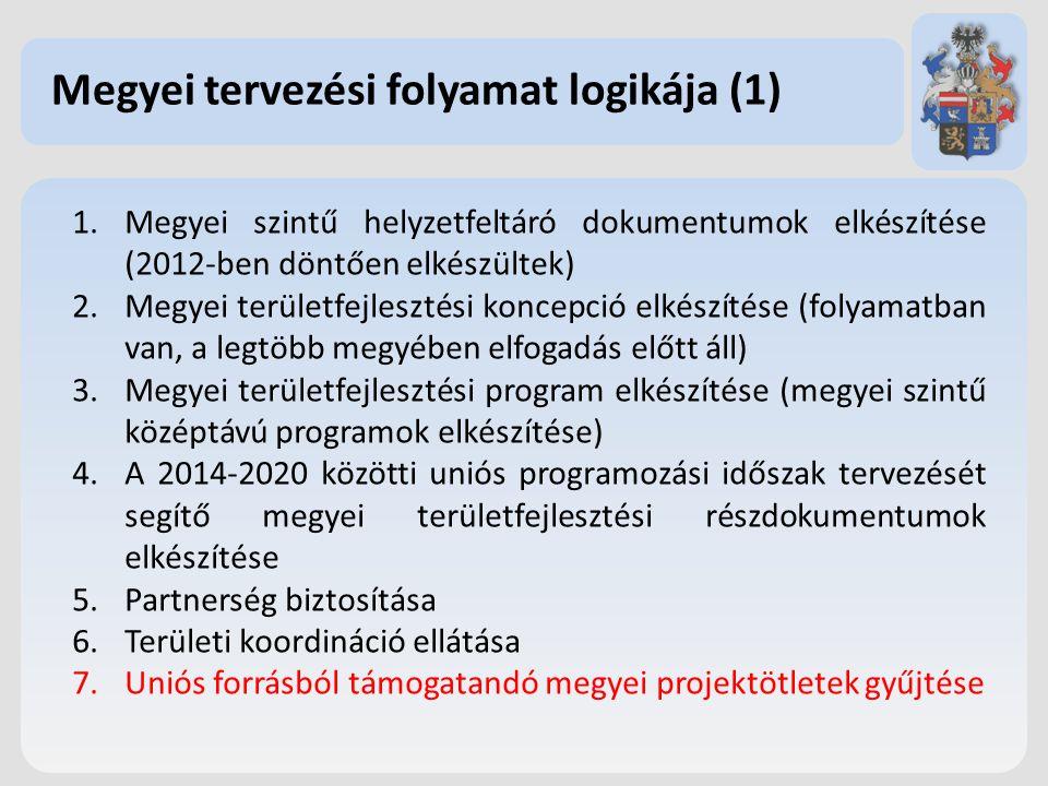Megyei tervezési folyamat logikája (1) 1.Megyei szintű helyzetfeltáró dokumentumok elkészítése (2012-ben döntően elkészültek) 2.Megyei területfejleszt
