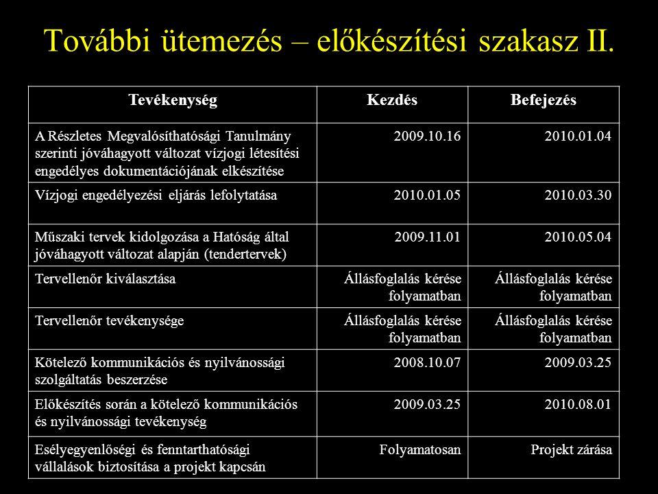 Köszönjük a figyelmet, várjuk kérdéseiket.Gulyás Anett HBF Hungaricum Kft.