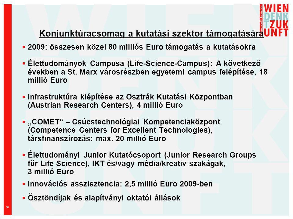 10 Konjunktúracsomag a kutatási szektor támogatására  2009: összesen közel 80 milliós Euro támogatás a kutatásokra  Élettudományok Campusa (Life-Science-Campus): A következő években a St.