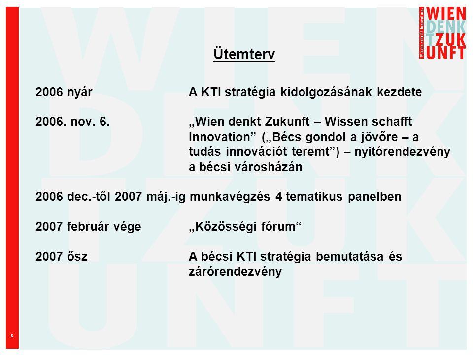 8 Ütemterv 2006 nyárA KTI stratégia kidolgozásának kezdete 2006.