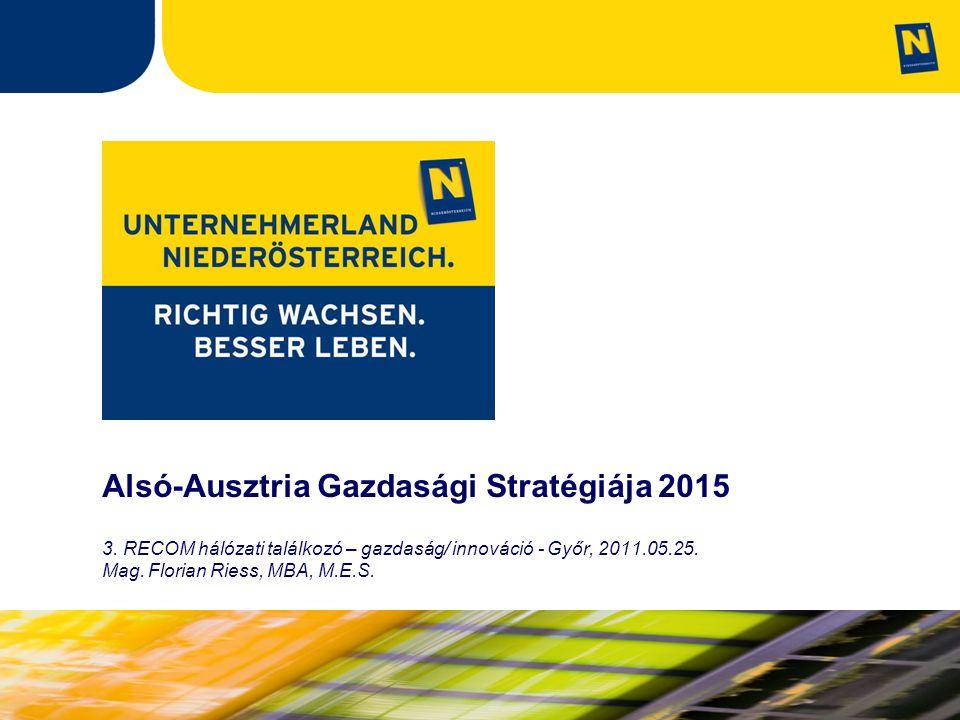 Alsó-Ausztria Gazdasági Stratégiája 2015 3. RECOM hálózati találkozó – gazdaság/ innováció - Győr, 2011.05.25. Mag. Florian Riess, MBA, M.E.S.