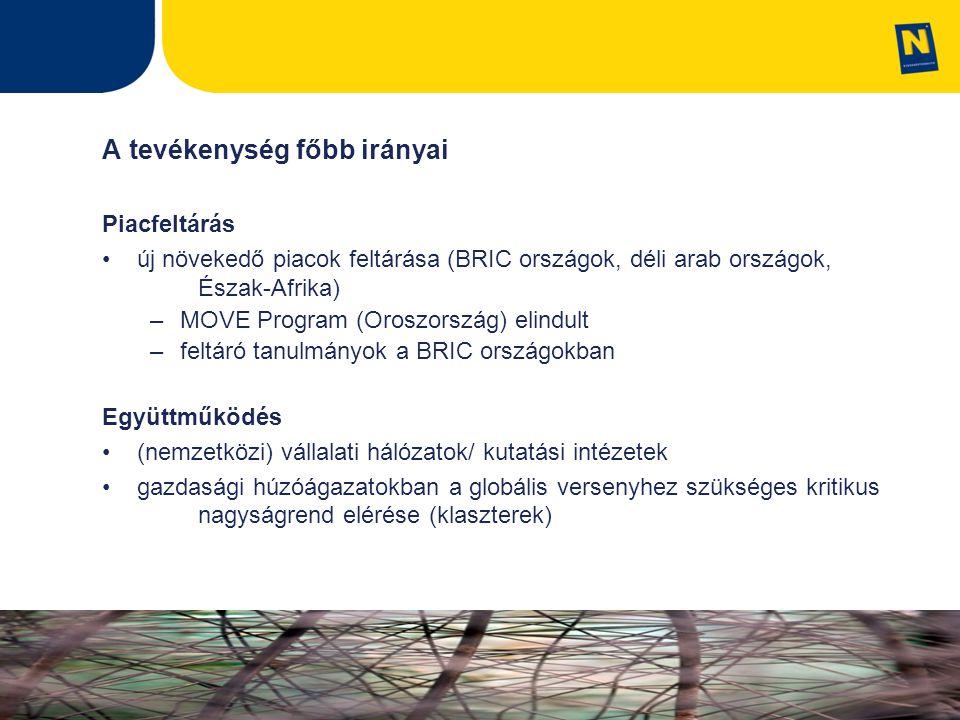 A tevékenység főbb irányai Piacfeltárás új növekedő piacok feltárása (BRIC országok, déli arab országok, Észak-Afrika) –MOVE Program (Oroszország) elindult –feltáró tanulmányok a BRIC országokban Együttműködés (nemzetközi) vállalati hálózatok/ kutatási intézetek gazdasági húzóágazatokban a globális versenyhez szükséges kritikus nagyságrend elérése (klaszterek)