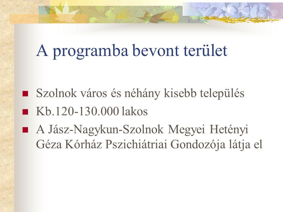 A programba bevont terület Szolnok város és néhány kisebb település Kb.120-130.000 lakos A Jász-Nagykun-Szolnok Megyei Hetényi Géza Kórház Pszichiátri