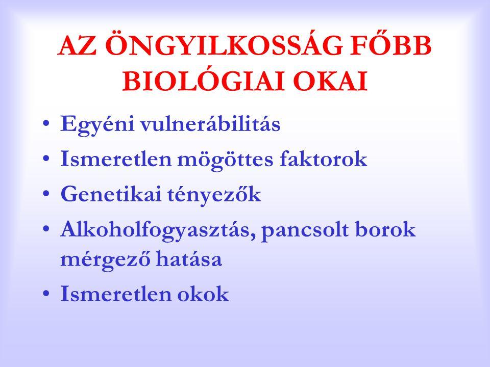 AZ ÖNGYILKOSSÁG FŐBB BIOLÓGIAI OKAI Egyéni vulnerábilitás Ismeretlen mögöttes faktorok Genetikai tényezők Alkoholfogyasztás, pancsolt borok mérgező ha