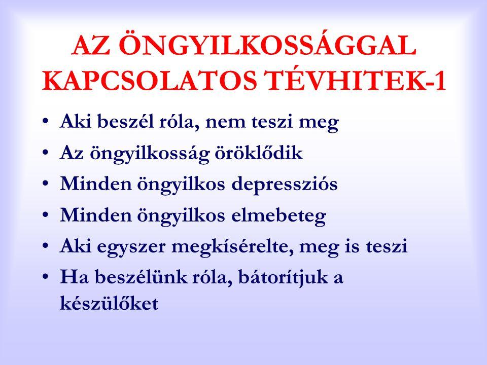 AZ ÖNGYILKOSSÁGGAL KAPCSOLATOS TÉVHITEK-1 Aki beszél róla, nem teszi meg Az öngyilkosság öröklődik Minden öngyilkos depressziós Minden öngyilkos elmeb