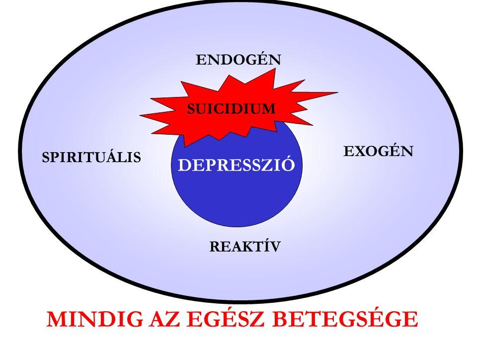 DEPRESSZIÓ ENDOGÉN REAKTÍV SPIRITUÁLIS EXOGÉN MINDIG AZ EGÉSZ BETEGSÉGE SUICIDIUM