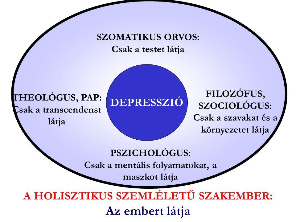 DEPRESSZIÓ SZOMATIKUS ORVOS: Csak a testet látja PSZICHOLÓGUS: Csak a mentális folyamatokat, a maszkot látja THEOLÓGUS, PAP: Csak a transcendenst látj