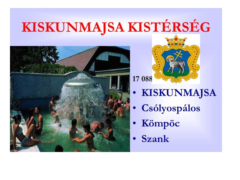 KISKUNMAJSA KISTÉRSÉG 17 088 KISKUNMAJSA Csólyospálos Kömpöc Szank