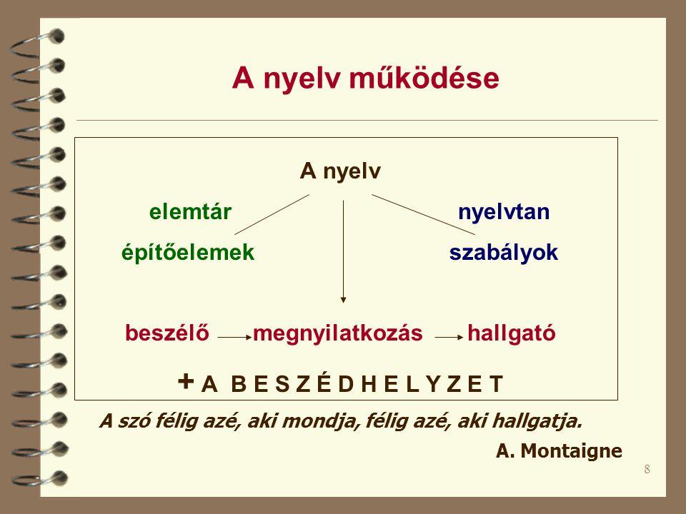 8 A nyelv működése A nyelv elemtár nyelvtan építőelemek szabályok beszélő megnyilatkozás hallgató + A B E S Z É D H E L Y Z E T A szó félig azé, aki mondja, félig azé, aki hallgatja.