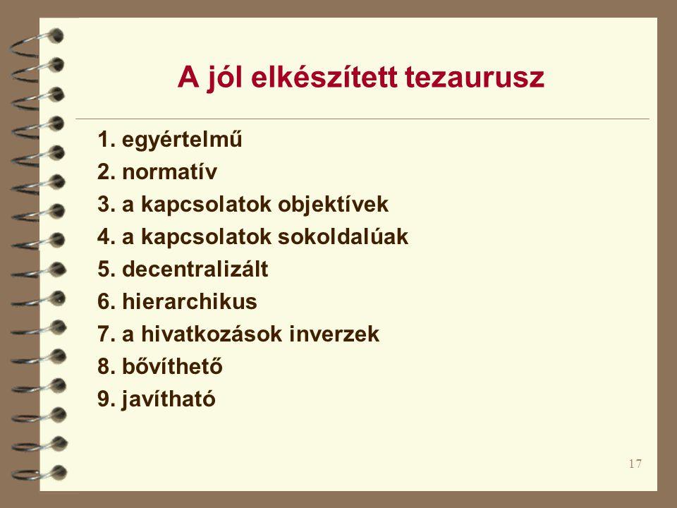17 A jól elkészített tezaurusz 1. egyértelmű 2. normatív 3. a kapcsolatok objektívek 4. a kapcsolatok sokoldalúak 5. decentralizált 6. hierarchikus 7.