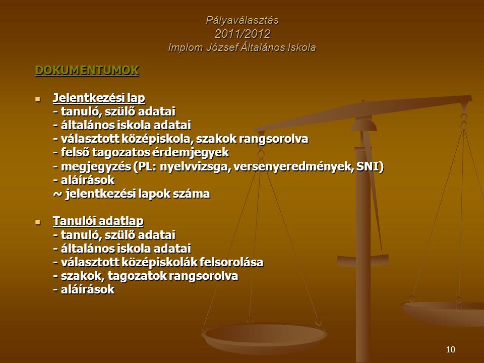 10 Pályaválasztás 2011/2012 Implom József Általános Iskola DOKUMENTUMOK Jelentkezési lap Jelentkezési lap - tanuló, szülő adatai - általános iskola adatai - választott középiskola, szakok rangsorolva - felső tagozatos érdemjegyek - megjegyzés (PL: nyelvvizsga, versenyeredmények, SNI) - aláírások ~ jelentkezési lapok száma Tanulói adatlap Tanulói adatlap - tanuló, szülő adatai - általános iskola adatai - választott középiskolák felsorolása - szakok, tagozatok rangsorolva - aláírások