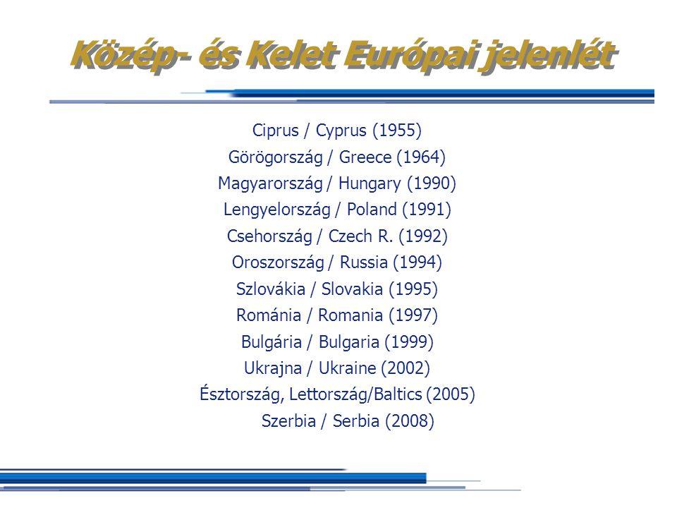 Közép- és Kelet Európai jelenlét Ciprus / Cyprus (1955) Görögország / Greece (1964) Magyarország / Hungary (1990) Lengyelország / Poland (1991) Csehország / Czech R.