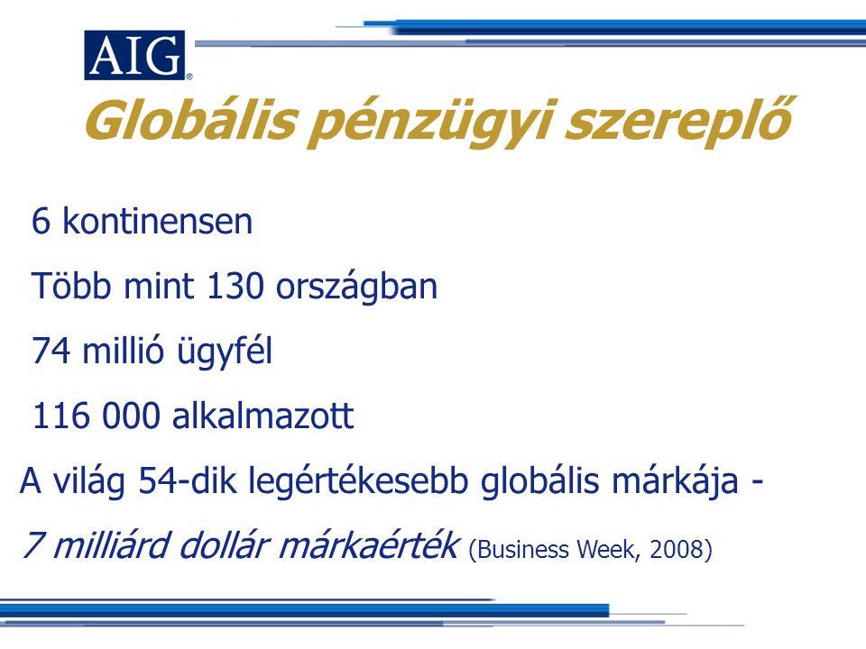 Globális pénzügyi szereplő 6 kontinensen Több mint 130 országban 74 millió ügyfél 116 000 alkalmazott A világ 54-dik legértékesebb globális márkája - 7 milliárd dollár márkaérték (Business Week, 2008)