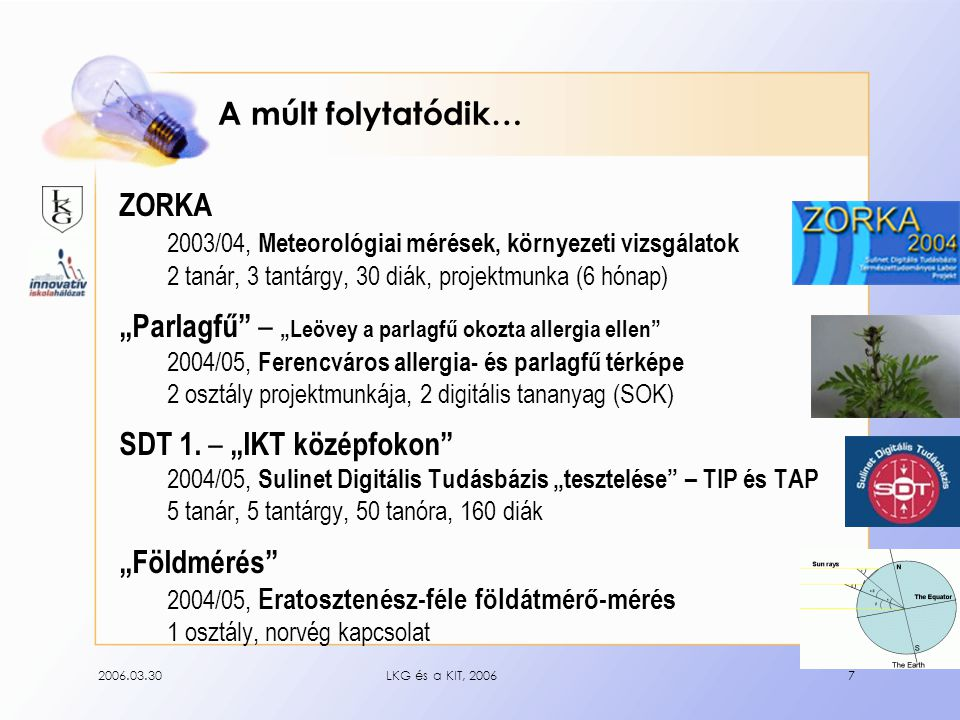 """2006.03.30LKG és a KIT, 20067 A múlt folytatódik… ZORKA 2003/04, Meteorológiai mérések, környezeti vizsgálatok 2 tanár, 3 tantárgy, 30 diák, projektmunka (6 hónap) """"Parlagfű – """"Leövey a parlagfű okozta allergia ellen 2004/05, Ferencváros allergia- és parlagfű térképe 2 osztály projektmunkája, 2 digitális tananyag (SOK) SDT 1."""