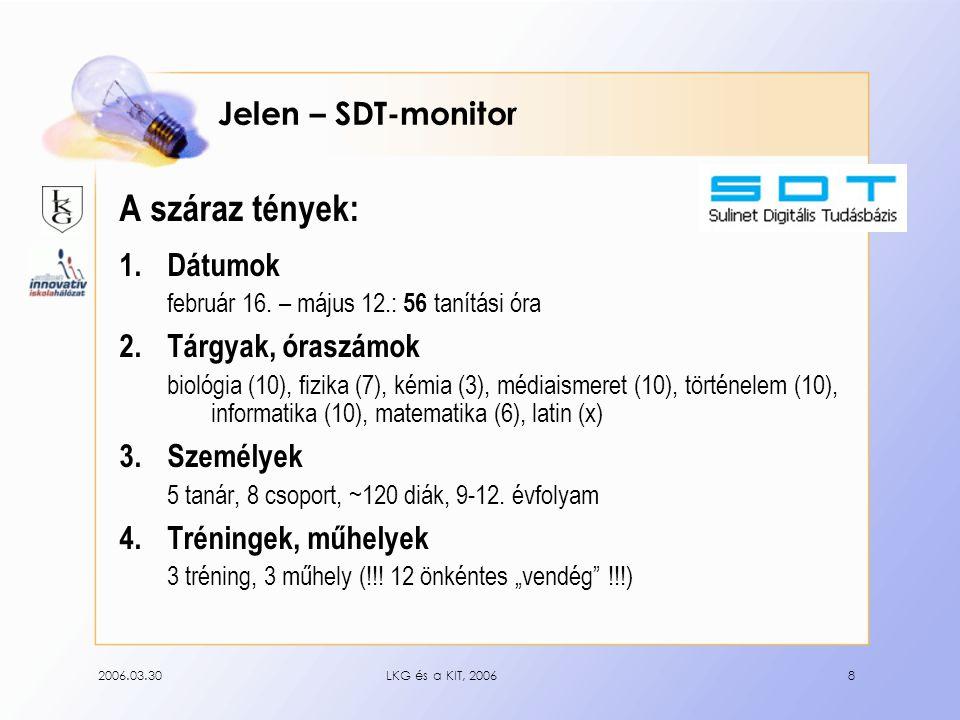 2006.03.30LKG és a KIT, 20068 Jelen – SDT-monitor A száraz tények: 1.Dátumok február 16.