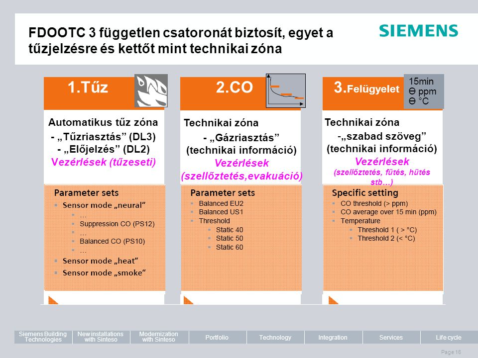 Protection notice / Copyright notice Siemens Building Technologies New installations with Sinteso PortfolioTechnologyIntegrationServicesLife cycle Mod