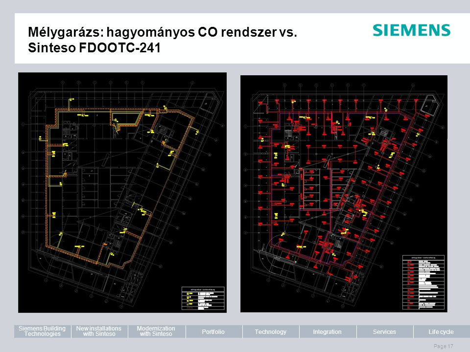 Protection notice / Copyright notice Siemens Building Technologies New installations with Sinteso PortfolioTechnologyIntegrationServicesLife cycle Modernization with Sinteso Page 17 Mélygarázs: hagyományos CO rendszer vs.