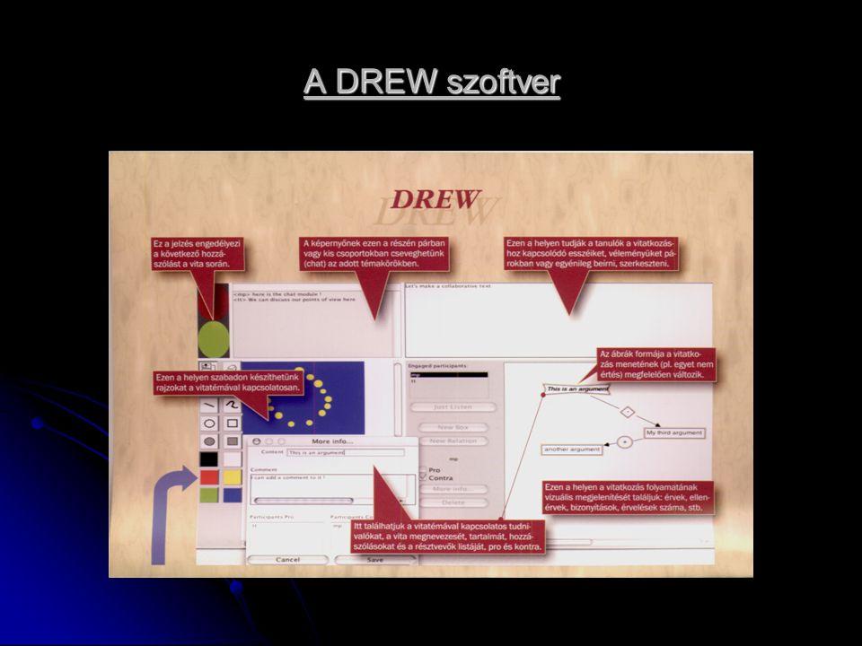 A DREW szoftver