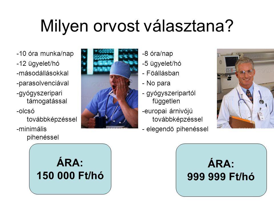 Milyen orvost választana.