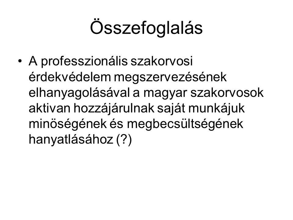 Összefoglalás A professzionális szakorvosi érdekvédelem megszervezésének elhanyagolásával a magyar szakorvosok aktivan hozzájárulnak saját munkájuk minöségének és megbecsültségének hanyatlásához ( )
