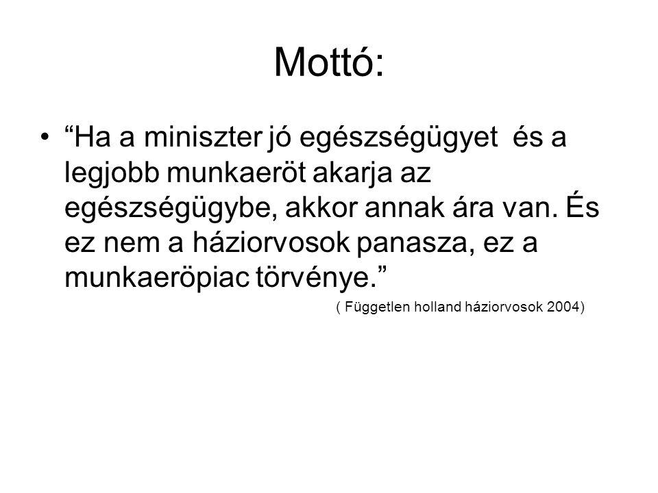 Mottó: Ha a miniszter jó egészségügyet és a legjobb munkaeröt akarja az egészségügybe, akkor annak ára van.