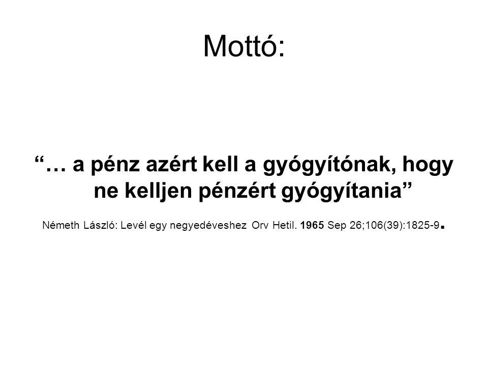 Mottó: … a pénz azért kell a gyógyítónak, hogy ne kelljen pénzért gyógyítania Németh László: Levél egy negyedéveshez Orv Hetil.