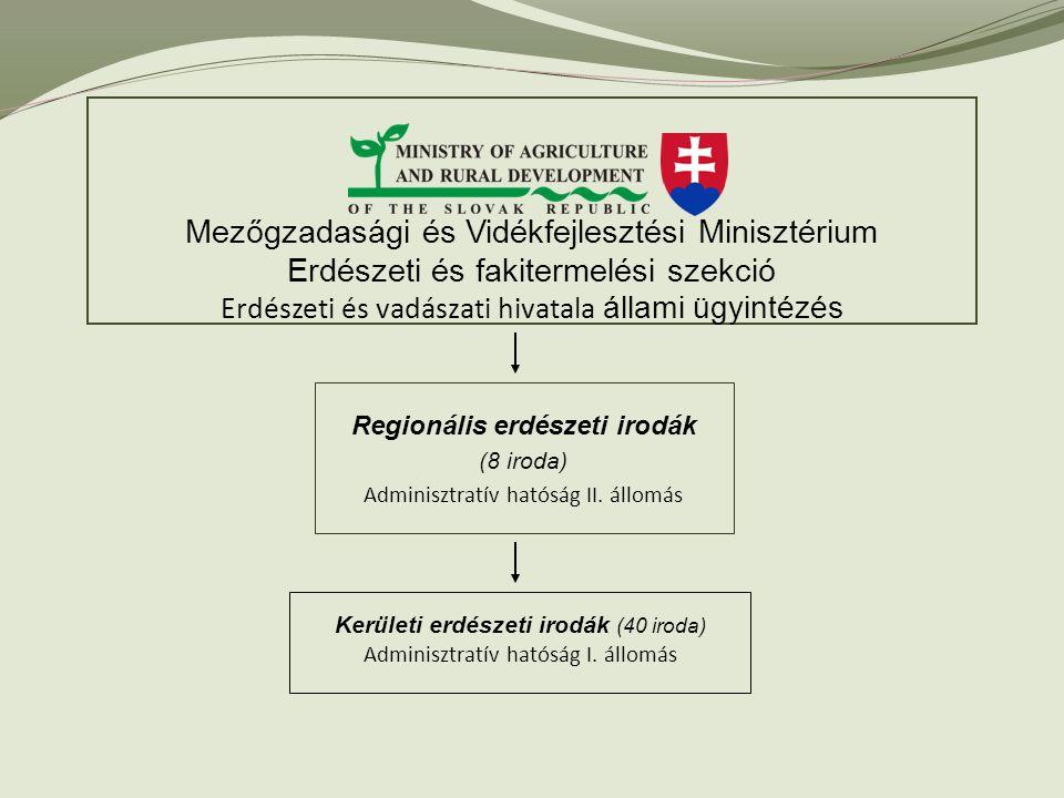 Mezőgzadasági és Vidékfejlesztési Minisztérium Erdészeti és fakitermelési szekció Erdészeti és vadászati hivatala állami ügyintézés Kerületi erdészeti