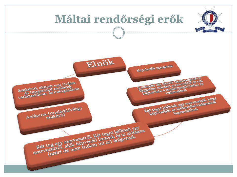 Az Ornis bizottság javaslatokat tesz a miniszternek a következő ügyletekben:- 1.