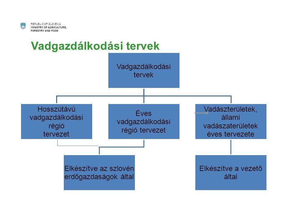 REPUBLIC OF SLOVENIA MINISTRY OF AGRICULTURE, FORESTRY AND FOOD Vadgazdálkodási tervek Hosszútávú vadgazdálkodási régió tervezet Éves vadgazdálkodási régió tervezet Elkészítve az szlovén erdőgazdaságok által Vadászterületek, állami vadászaterületek éves tervezete Elkészítve a vezető által Vadgazdálkodási tervek