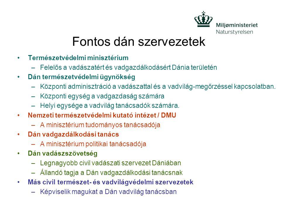 Fontos dán szervezetek Természetvédelmi minisztérium –Felelős a vadászatért és vadgazdálkodásért Dánia területén Dán természetvédelmi ügynökség –Közpo