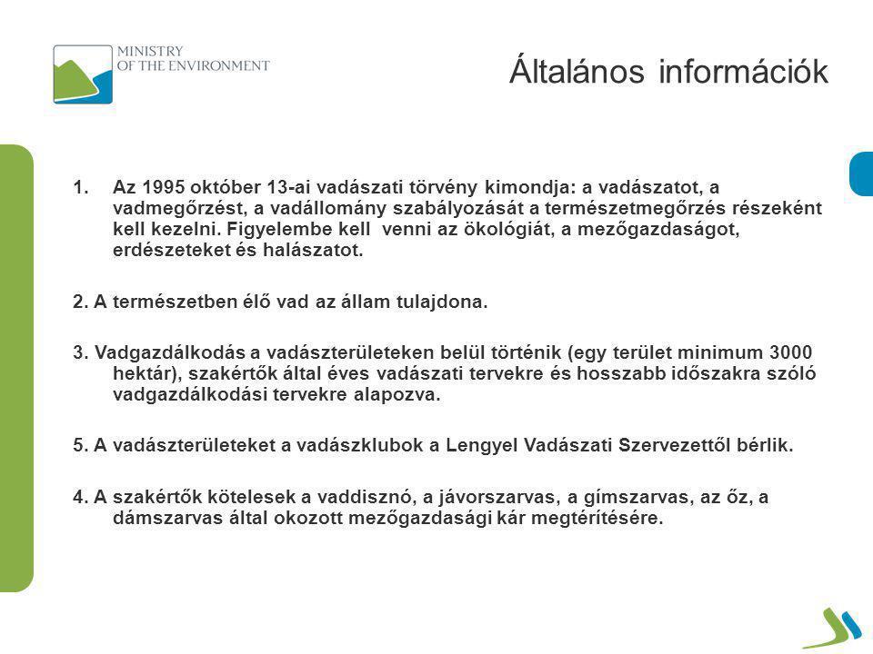 Fő lengyel vadfajok terítékstatisztikája Populáció és elejtés 2000–2010 – apróvad (ezer db.) RókaMezei nyúl