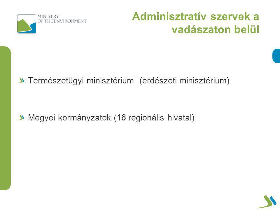 Fő lengyel vadfajok terítékstatisztikája Populáció és elejtés 2000–2010 – apróvad (ezer db.) FácánFogoly