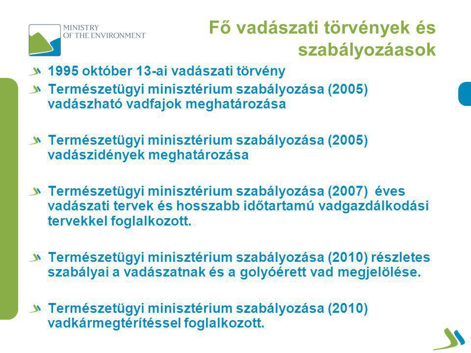 Lengyelországi vadfajok listája 2005 március 16-án a természetvédelmi miniszter által lett meghatározva.