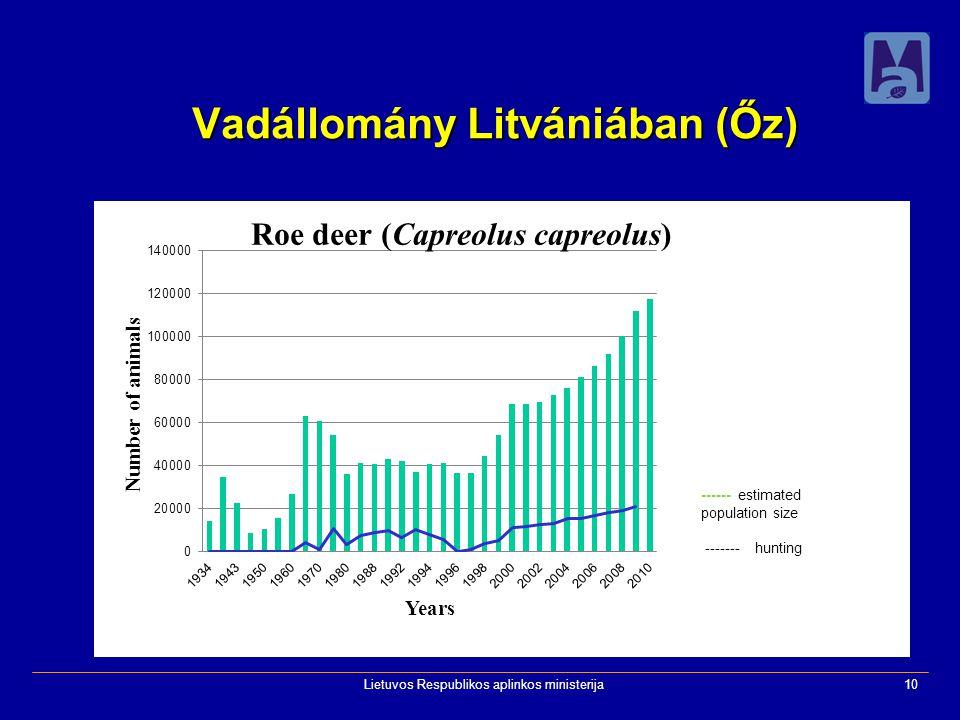 Lietuvos Respublikos aplinkos ministerija10 Vadállomány Litvániában (Őz)