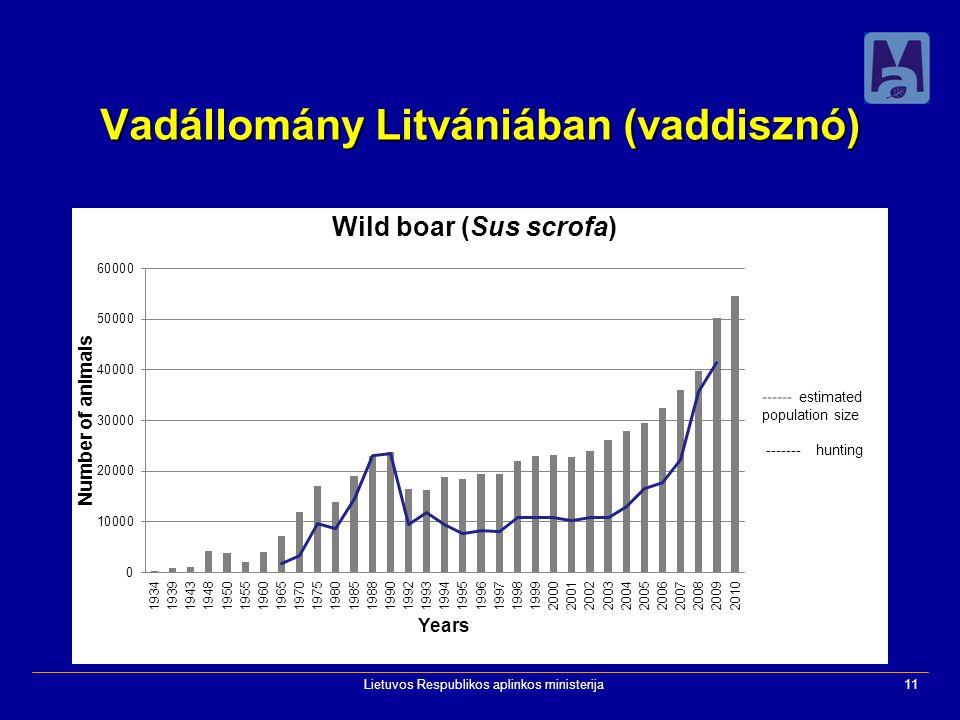 Lietuvos Respublikos aplinkos ministerija11 Vadállomány Litvániában (vaddisznó)