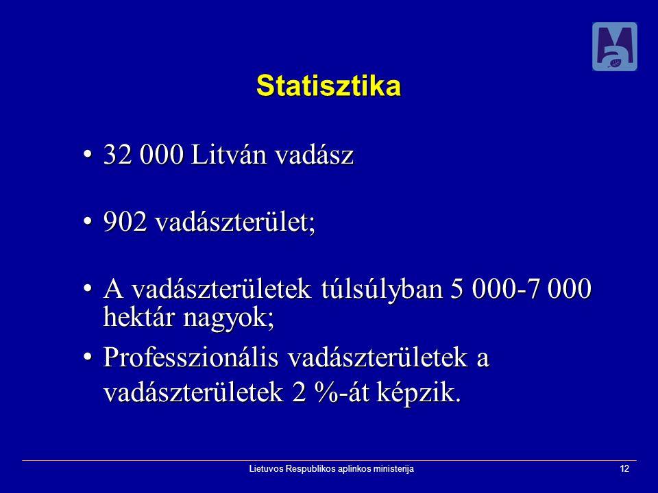 Lietuvos Respublikos aplinkos ministerija12 Statisztika 32 000 Litván vadász 32 000 Litván vadász 902 vadászterület; 902 vadászterület; A vadászterületek túlsúlyban 5 000-7 000 hektár nagyok; A vadászterületek túlsúlyban 5 000-7 000 hektár nagyok; Professzionális vadászterületek a vadászterületek 2 %-át képzik.