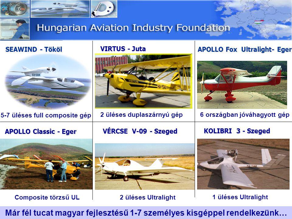 Már fél tucat magyar fejlesztésű 1-7 személyes kisgéppel rendelkezünk… APOLLO Fox Ultralight- Eger SEAWIND - Tököl 5-7 üléses full composite gép VÉRCS