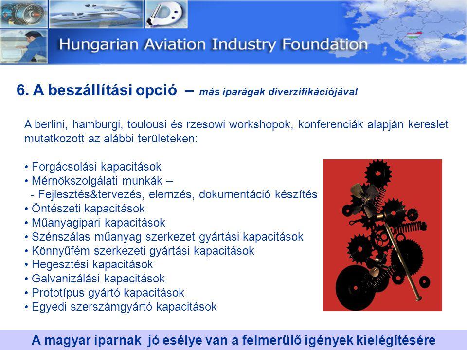 6. A beszállítási opció – más iparágak diverzifikációjával A berlini, hamburgi, toulousi és rzesowi workshopok, konferenciák alapján kereslet mutatkoz
